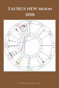 Taurus New Moon.png 200x300 - Taurus New Moon: Earth Wisdom